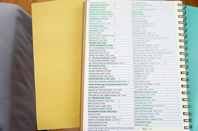La liste AFI est une liste des meilleurs films américains de tous les temps que je regarde pour enrichir ma culture générale. Découvrez mon avis et mes progrès sur lutetiaflaviae.com !