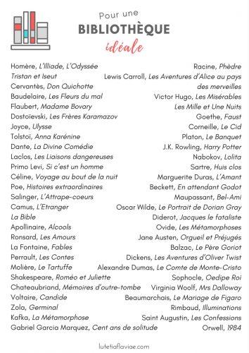 La liste de ma bibliothèque idéale comprend les meilleurs livres à lire absolument dans sa vie. Obtenez-la sur lutetiaflaviae.com !